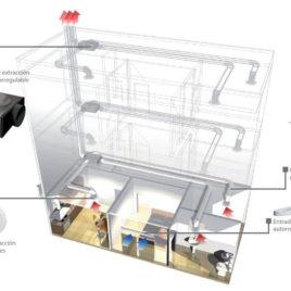 Sistema VMC Simple Flujo Individualizado AUTORREGULABLE