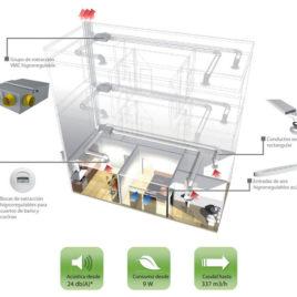 Sistema VMC Simple Flujo Centralizado HIGRORREGULABLE